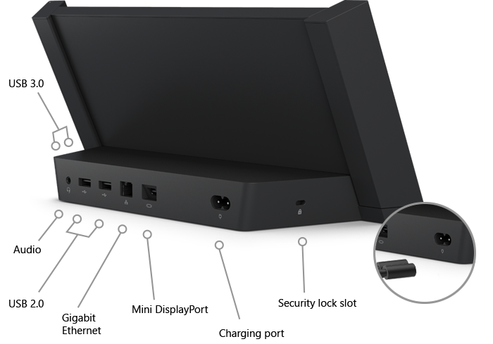 A picture identifies the ports on the docking station for Surface 3