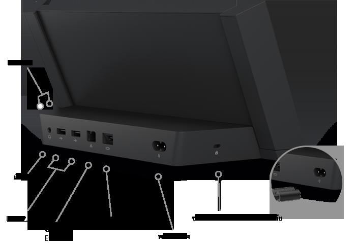 แท่นวางอุปกรณ์สำหรับ Surface 3