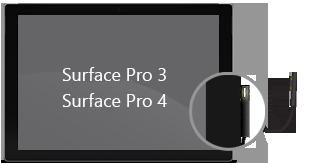 Stromanschluss an Surface Pro 3 und Pomegranate