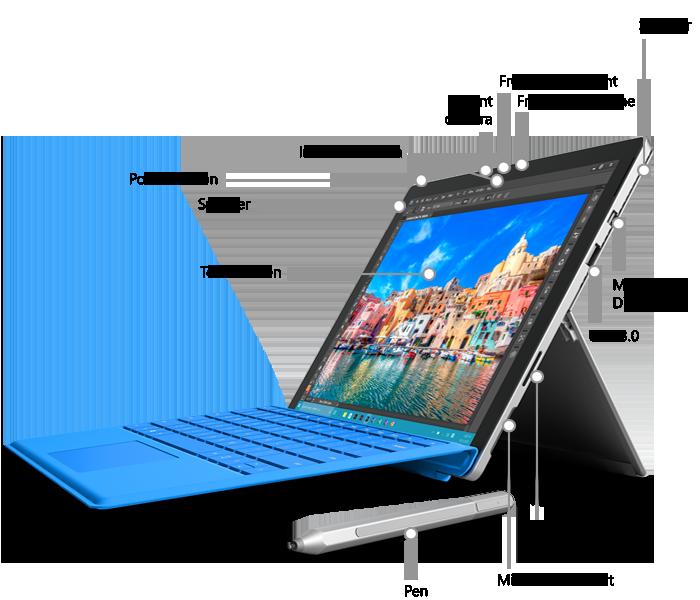microsoft surface manual daily instruction manual guides u2022 rh testingwordpress co Microsoft Surface Table NFL Microsoft Surface Tablet