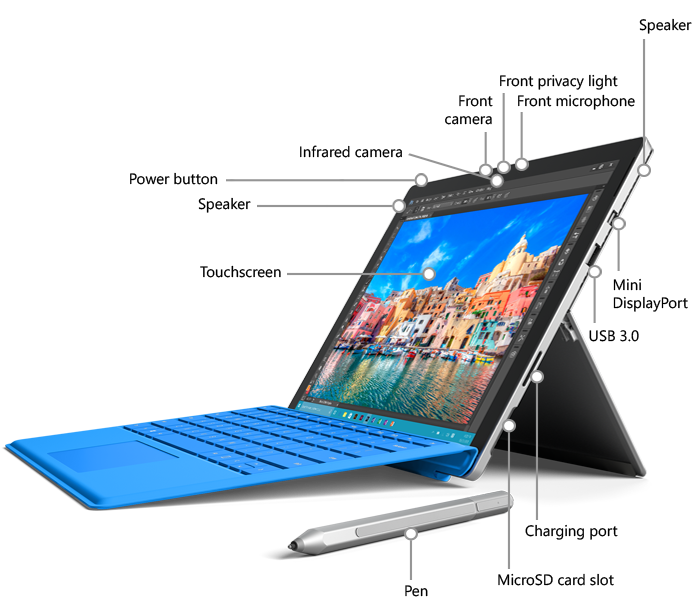 microsoft surface pro 4 intel core m surface pro laptop cr5 00028 rh conzumr com microsoft surface manual tablet microsoft surface manual download