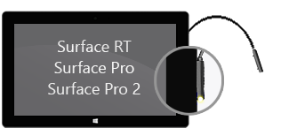 Stromkabel am Surface RT, Surface Pro und Surface Pro 2