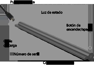 Aquí es donde encuentra el puerto de carga, el botón de encender/apagar, la luz de estado, el conector magnético y el número de serie en el adaptador inalámbrico para las cubiertas de Surface.