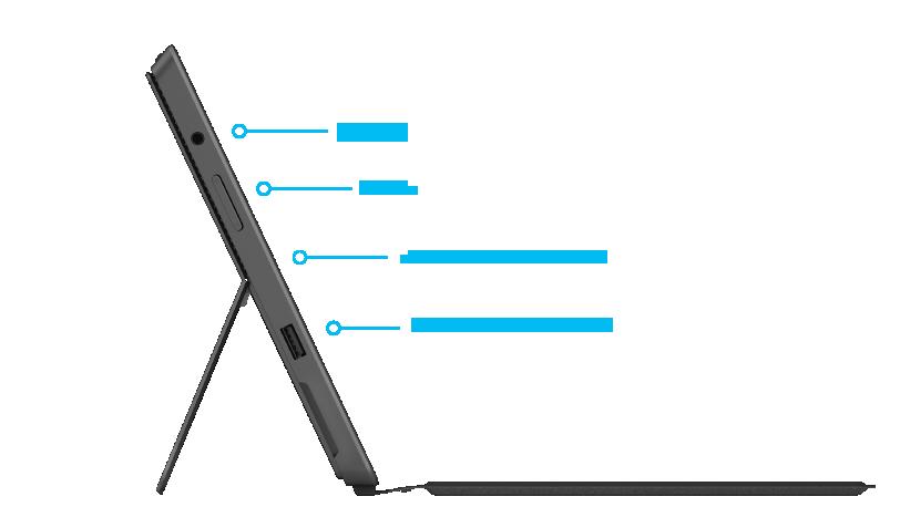 คุณลักษณะของ Surface Pro 2 ด้านขวา
