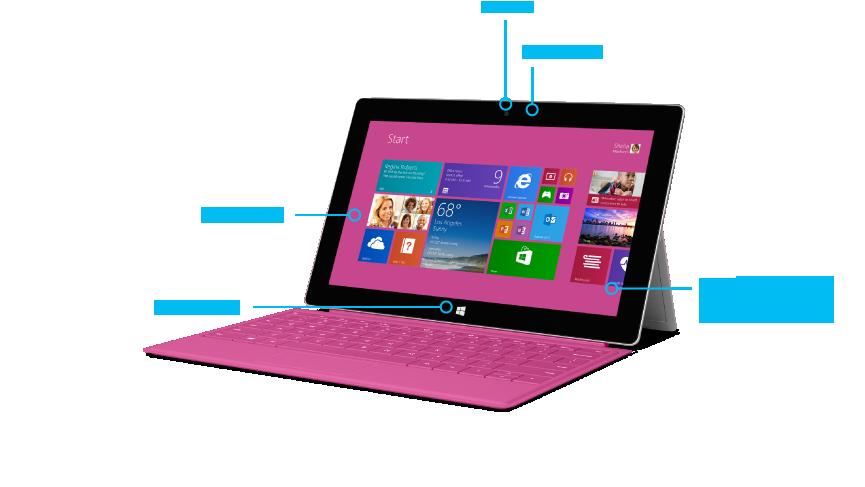 คุณลักษณะของ Surface 2 ด้านหน้า