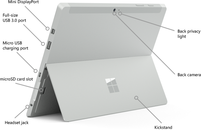 Features on Surface 3, shown from the back