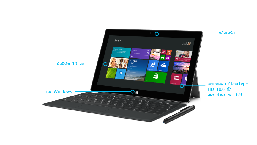 คุณลักษณะของ Surface Pro 2 ด้านหน้า