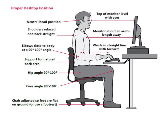 Proper Desk Posture Best Home Design 2018