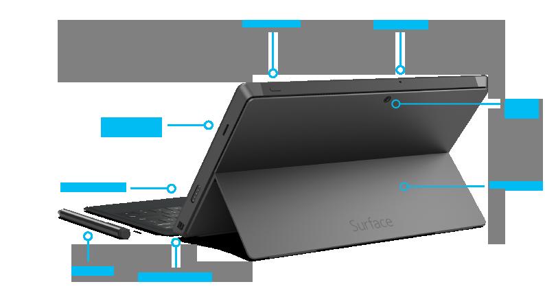 Caractéristiques de SurfacePro2 (vue arrière)
