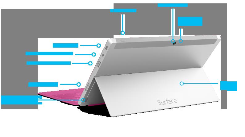 Fonctionnalités de Surface2 arrière