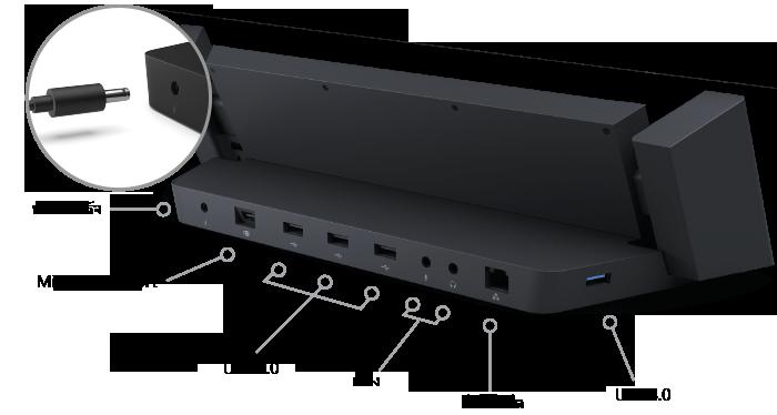 แท่นวางอุปกรณ์สำหรับ Surface Pro และ Surface Pro 2