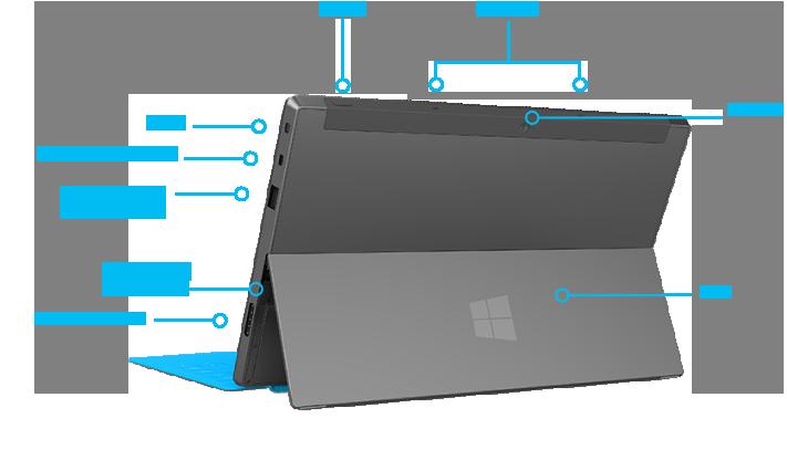 คุณลักษณะของ Surface RT ด้านหลัง