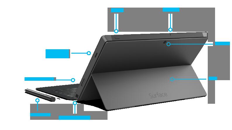 คุณลักษณะของ Surface Pro 2 ด้านหลัง