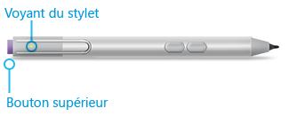 Le voyant est visible sous le clip du stylet lorsque le stylet Surface est en mode de couplage.