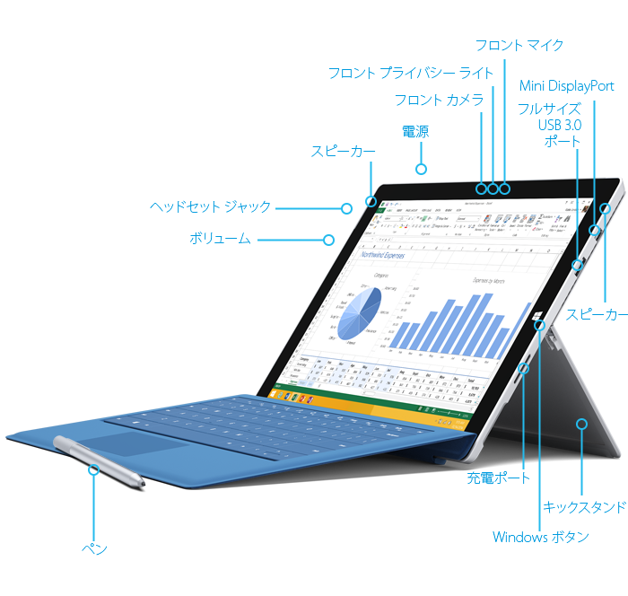 Microsoft surface pro 3 surface pro 3 for Surface atypique 92