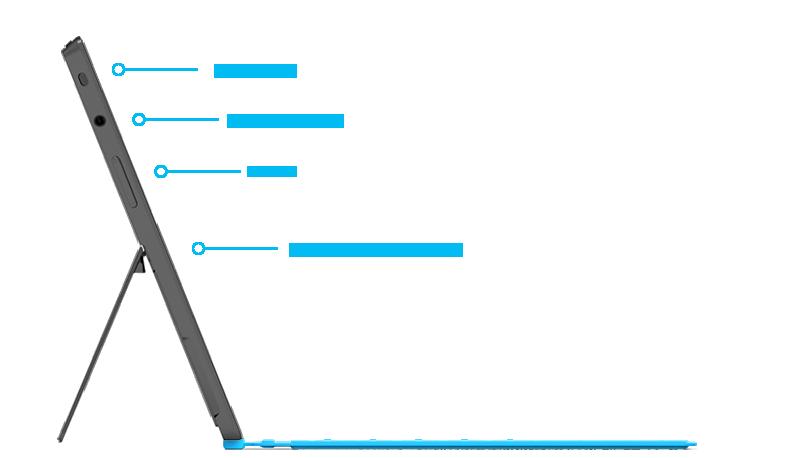 Caractéristiques de SurfaceRT (vue latérale droite)