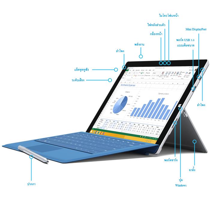 คุณลักษณะด้านหน้าของ Surface Pro 3