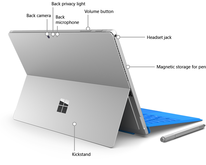 Features on the back of Surface Pro 4