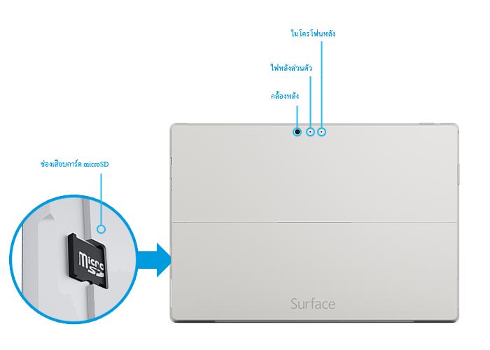 คุณลักษณะด้านหลังของ Surface Pro 3
