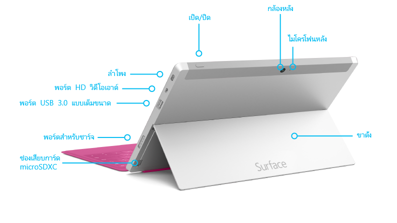 คุณลักษณะของ Surface 2 ด้านหลัง